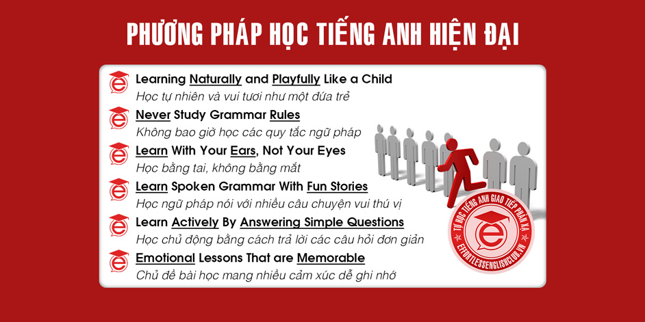 Học tiếng Anh Effortless English